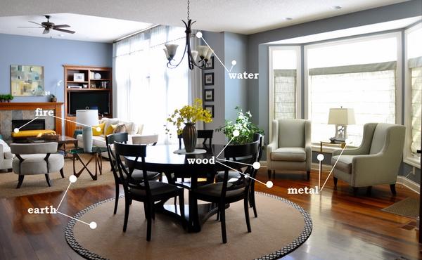 Feng-shui-living-room-design-principles